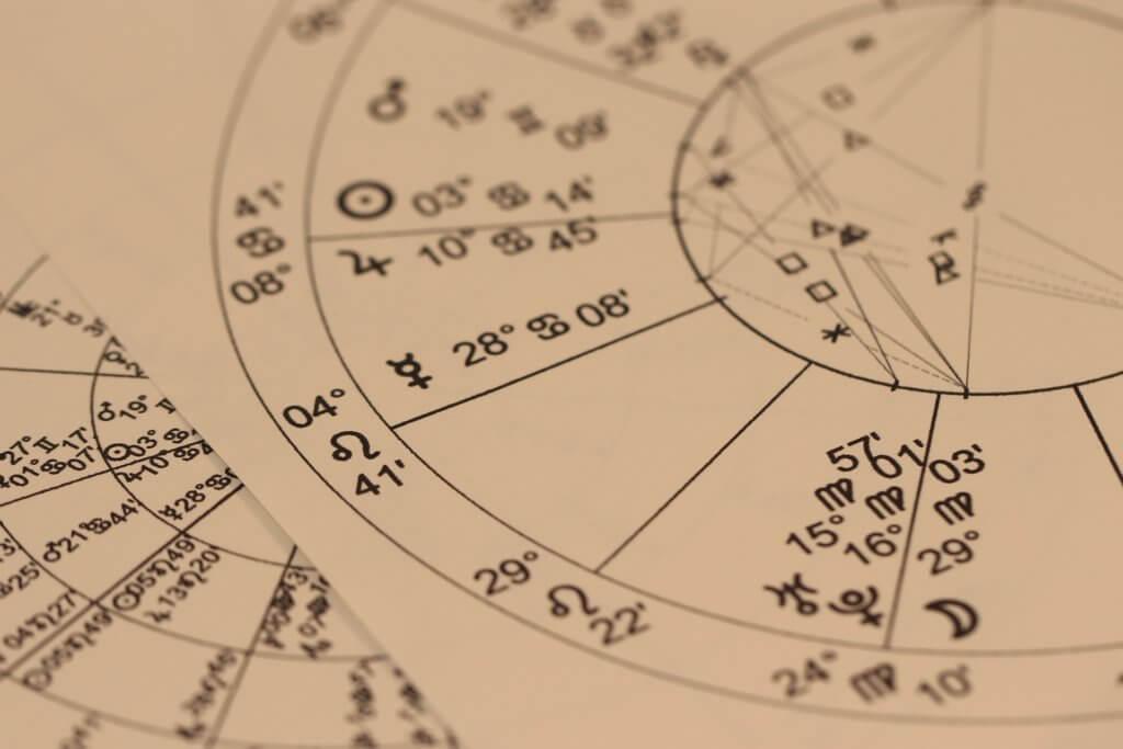 Chinesisches Horoskop - Raumkonzepte Mueller